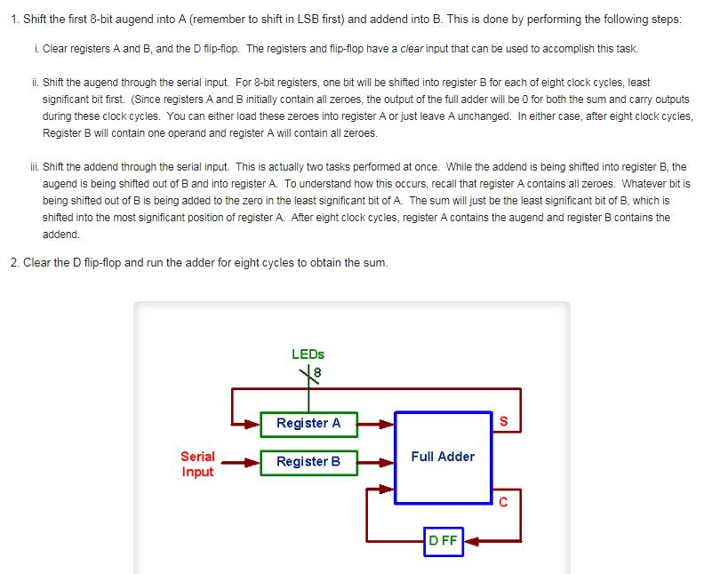 pseudo random binary sequence generator in digital electronics