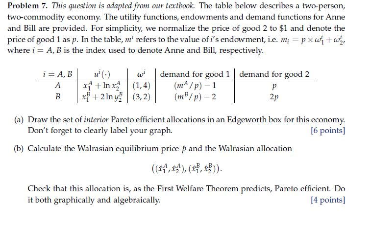 Economics recent questions chegg problem 7 this question is adapted from our textbook the table below describes a fandeluxe Image collections