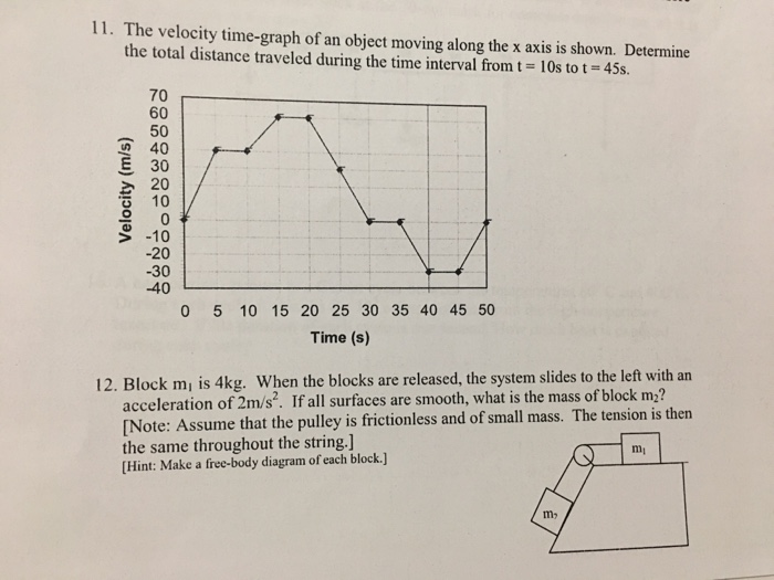 solved 11 the velocity time graph of an object moving al11 the velocity time graph of an object moving along the x axis is