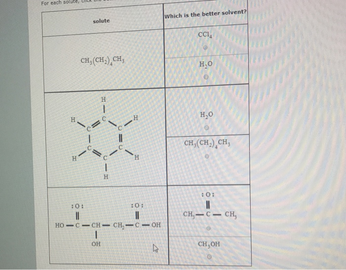 Solved For Each Solute K Which Is The Better Solvent So