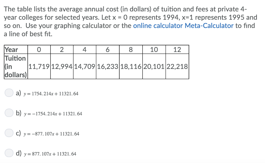Question The Following Table Lists Average Annual Cost In Dollars Of Tuition And Fees At Private 4 Y
