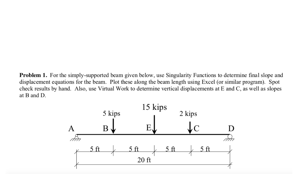 Problem 1. For the simply-supported beam given below, use Singularity Functions to determine final slope and displacement equations for the beam. Plot these along the beam length using Excel (or similar program). Spot check results by hand. Also, use Virtual Work to determine vertical displacements at E and C, as well as slopes at B and D. 15 kips 2 kips 5 kips 5 ft 20 ft