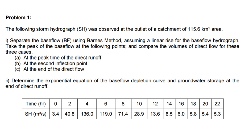 Problem 1: The following storm hydrograph (SH) was observed at the outlet of a catchment of 115.6 km2 area i) Separate the baseflow (BF) using Barnes Method, assuming a linear rise for the baseflow hydrograph. Take the peak of the baseflow at the following points; and compare the volumes of direct flow for these three cases. (a) At the peak time of the direct runoff (b) At the second inflection point (c) At the end of the direct flow i Determine the exponential equation of the baseflow depletion curve and groundwater storage at the end of direct runoff. Time (hr) 02 4 SH (m3/s) 3.4 40.8 136.0 119.0 71.4 28.9 13.6 8.5 6.0 5.85.4 5.3 4 6 8 10 1214 16 18 2022