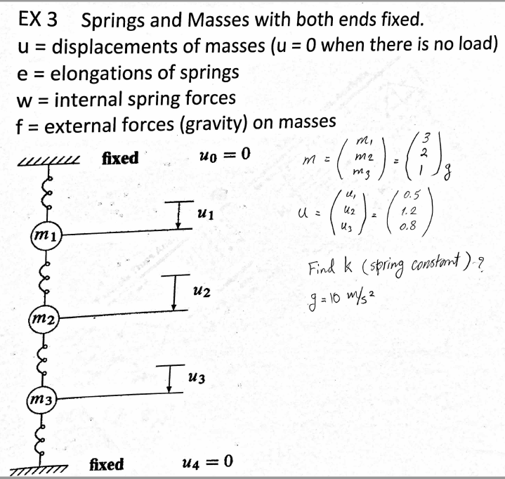 Solved: Applied Engineering Math Please Find Spring Consta