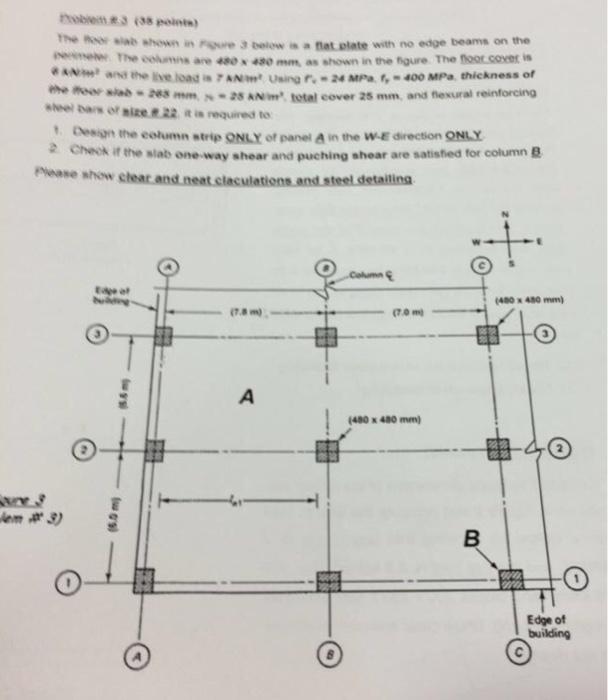 The Floor Slab Shown In Figure 1 Below Is A Flat P