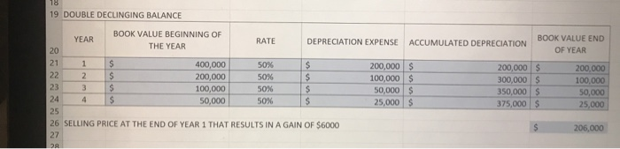 solved  using excel to prepare depreciation schedules the