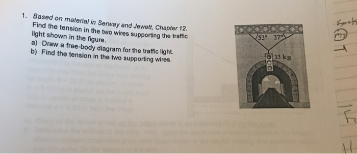solved: based on material in serway and jewett, chapter 12 ...  chegg