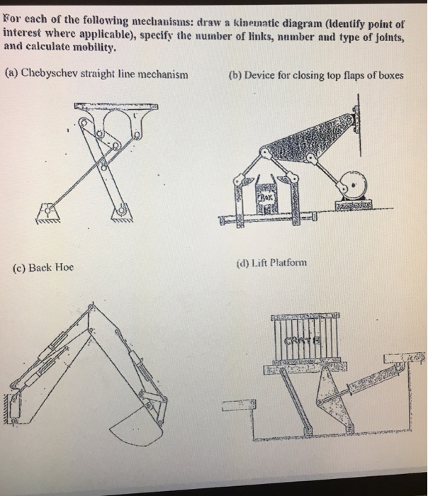 Solved: For Each Of The Following Mechanisms: Draw A Kinem ...