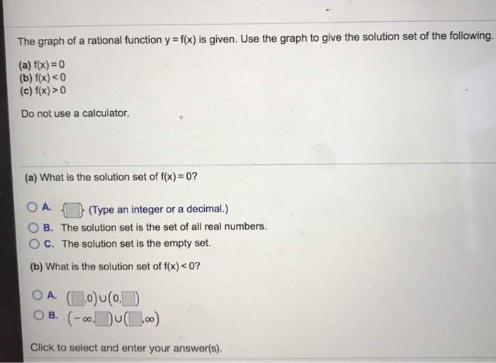 Solved The Graph Of A Rational Function Y F X Is Given