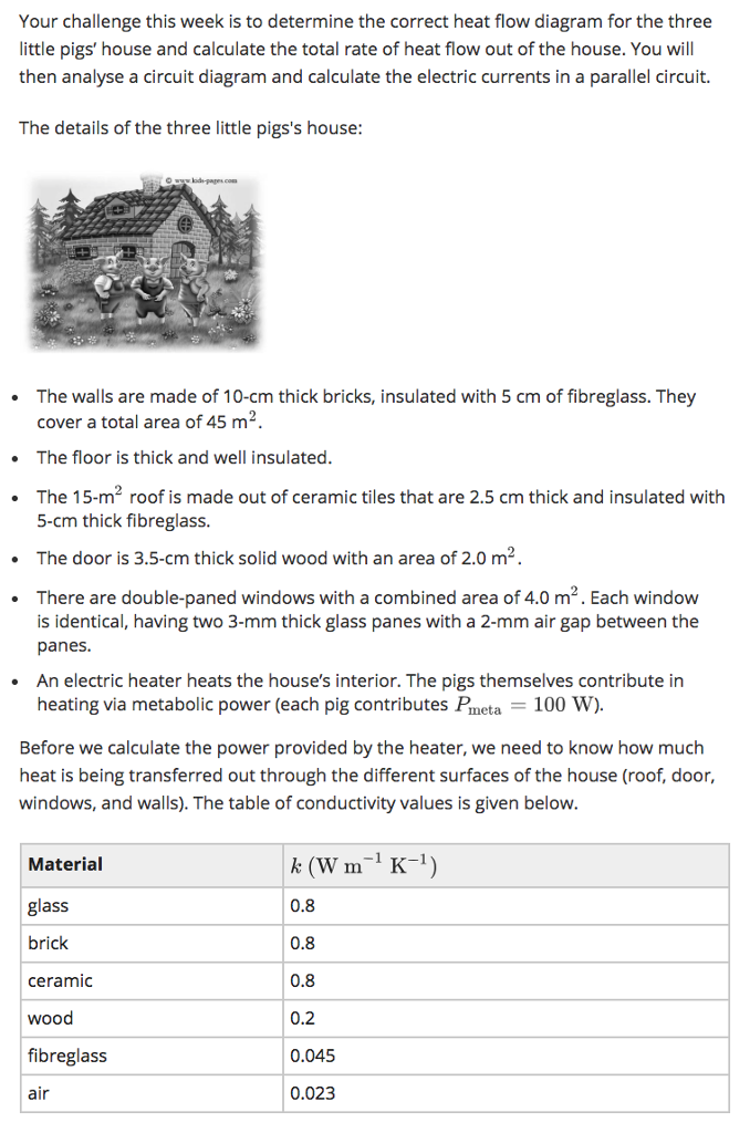 question: your challenge this week is to determine the correct heat flow  diagram for the three little pigs' house and calculate the total rate of heat  flow