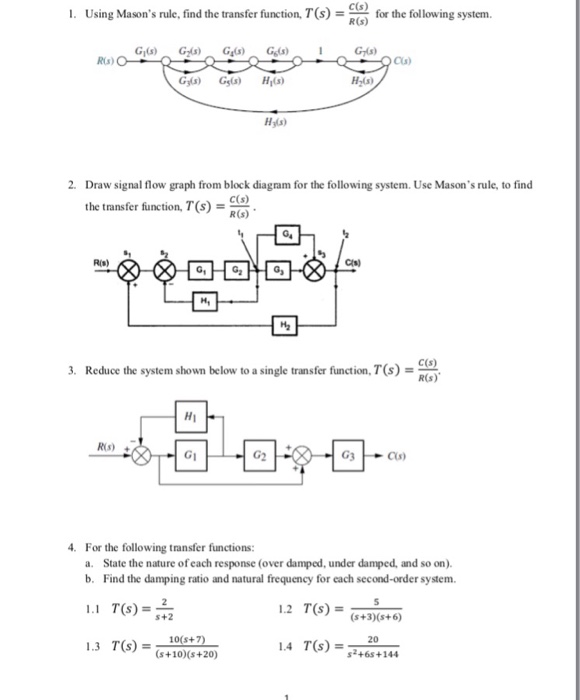 I. Using Masons rule, find the transfer function, T(sor the following system. C(s) R(s) G(s) Cls) H-(s) 2. Draw signal flow graph from block diagram for the following system. Use Masons rule, to find the transfer function, T(s) C(s) = _ R(s) R(s) G, 3. Reduce the system shown below to a single transfer function, T(s)co R(s) R(s)+ G2 G3 C(s) 4. For the following transfer functions: a. State the nature ofeach response (over damped, under damped, and so on) b. Find the damping ratio and natural frequency for each second-order system T(s)=- 12 T(s)YE 1.1 (s+3) (s+6) 20 s2+6s +144 10(s+ 1.3 5)-(s +10)(s+20)