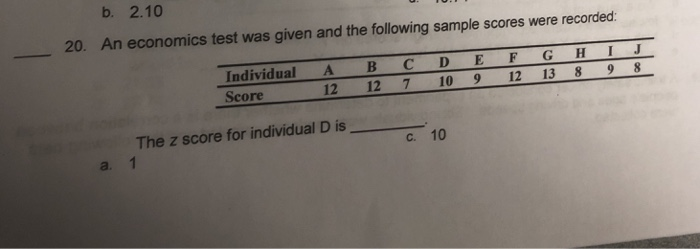 Solved: B. 2.10 20. An Economics Test Was Given And The Fo ...