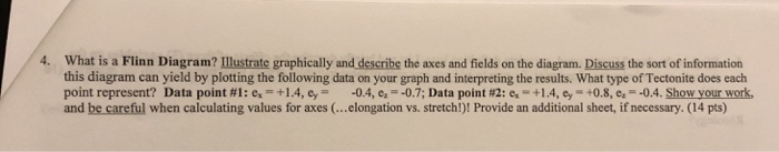 4. What is a Flinn Diagram? Illustrate graphically and describe the axes and fields on the diagram. Discuss the sort of information this diagram can yield by plotting the following data on your graph and interpreting the results. What type of Tectonite does each point represent? Data point #1 : ex = +1.4, ey = -0.4, e.--0.7; Data point #2: ex-+1.4, e,-+0.8, e.--0.4. Show yourwork, and be careful when calculating values for axes (...elongation vs. stretch!)! Provide an additional sheet, if necessary. (14 pts)