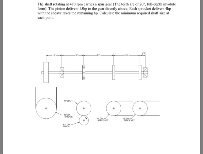 Solved: The Shaft Rotating At 480 Rpm Carries A Spur Gear