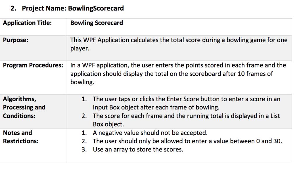 2  Project Name: BowlingScorecard Application Titl