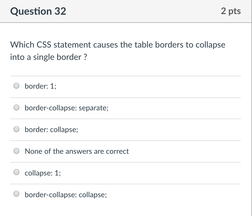 Solved Question 31 2 Pts By Default Is A Span An Inline O