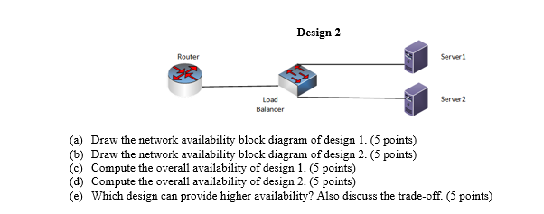 Remarkable 7 Compare Two Network Designs In Terms Of Availab Chegg Com Wiring 101 Cranwise Assnl