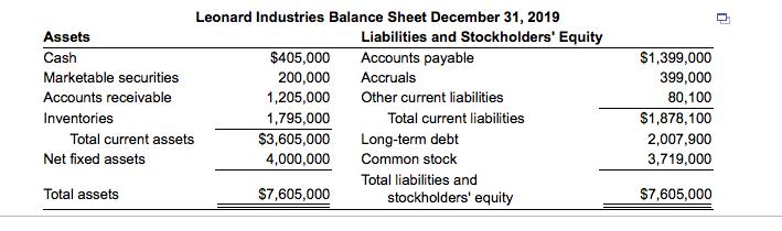 Leonard Industries Balance Sheet December 31, 2019 Assets Cash Marketable securities Accounts receivable Inventories Liabilit