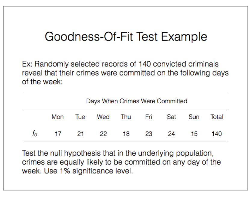 Goodness Of Fit Test Example Ex Randomly Selected Records 140 Convicted Criminals