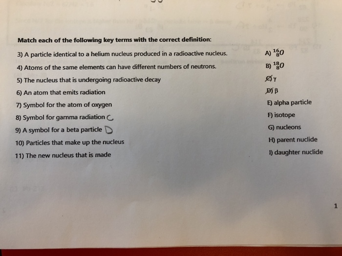 Solved Match Each Of The Following Key Terms With The Cor