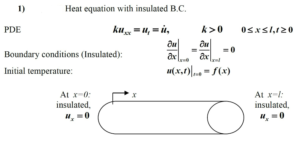 Solved: 1) Heat Equation With Insulated B (C PDE K>00 | Chegg com