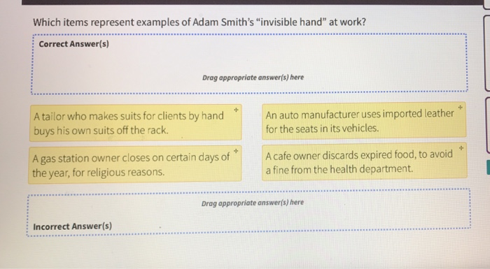 Solved Which Items Represent Examples Of Adam Smiths In