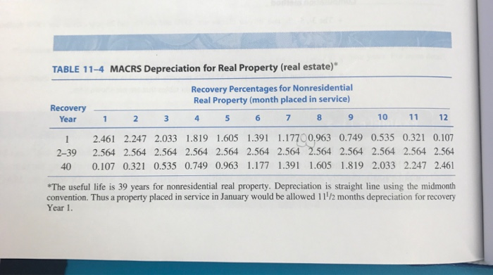 solved table 11 4 macrs depreciation for real property r