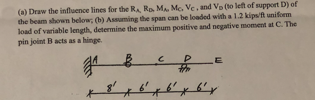 (a) Draw the influence lines for the RA, RD, MA, Mc, Ve, and VD (to left of support D) of the beam shown below; (b) ssuming the span can be loaded with a 1.2 kips/ft uniform load of variable length, determine the maximum positive and negative moment at C. The pin joint B acts as a hinge.