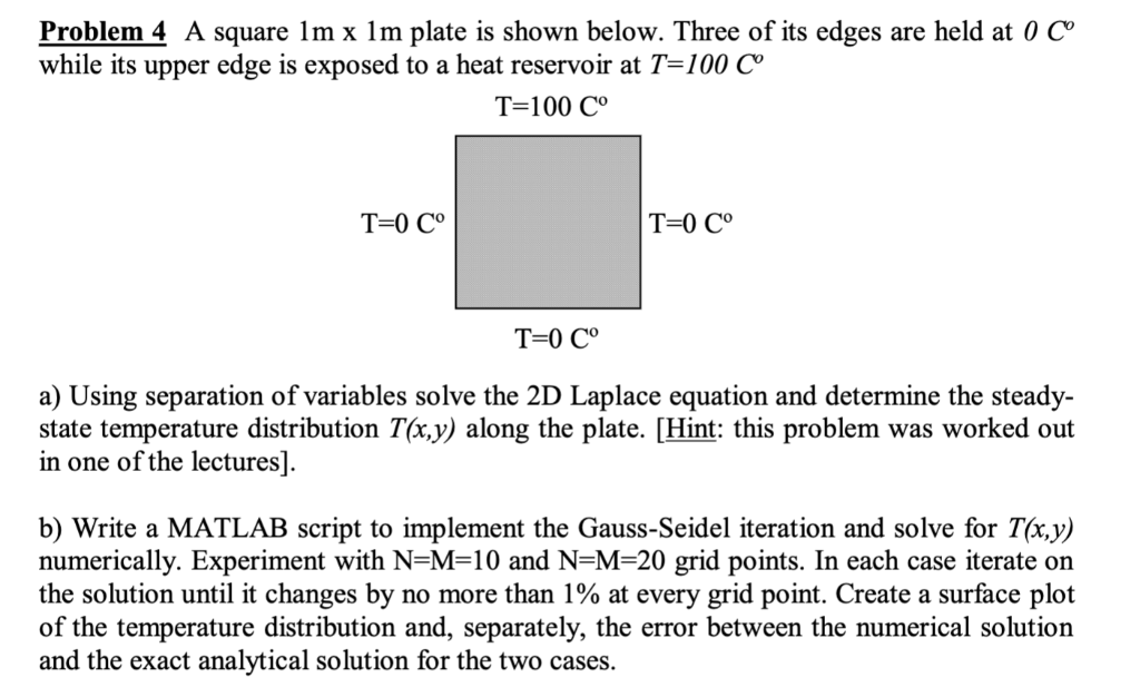 Problem 4 A Square Lmx Lm Plate Is Shown Below  Th    | Chegg com