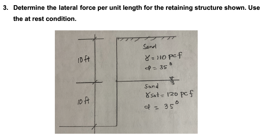 3. Determine the lateral force per unit length for the retaining structure shown. Use the at rest condition. Sand idft Sand sat= 120 pcf 약= 350 ro A