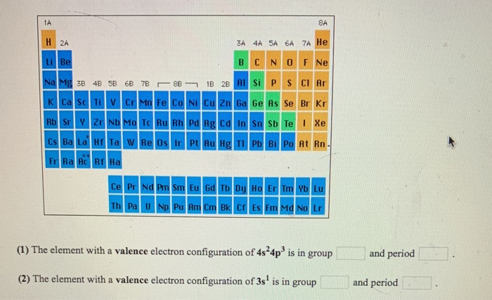 IA H 2A 3A 4A 5A 6A 7A He SipSCIAr Ge As Se Br Kr Sb Te Xe 3B 4B 5B 6B 7B 88 1B2 Cs (1) The element with a valence electron configuration of 4s24p3 is in group and period (2) The element with a valence electron configuration of 3s1 is in group and period