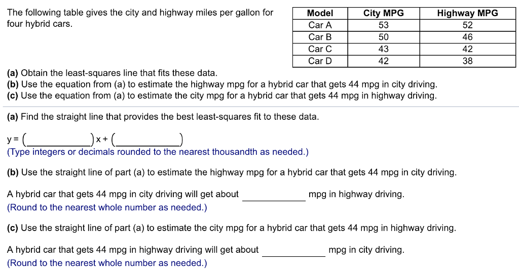 The Following Table Gives City And Highway Miles Per Gallon For Four Hybrid Cars Model