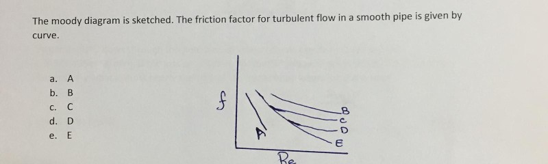 Solved the moody diagram is sketched the friction factor question the moody diagram is sketched the friction factor for turbulent flow in a smooth pipe is given b ccuart Image collections