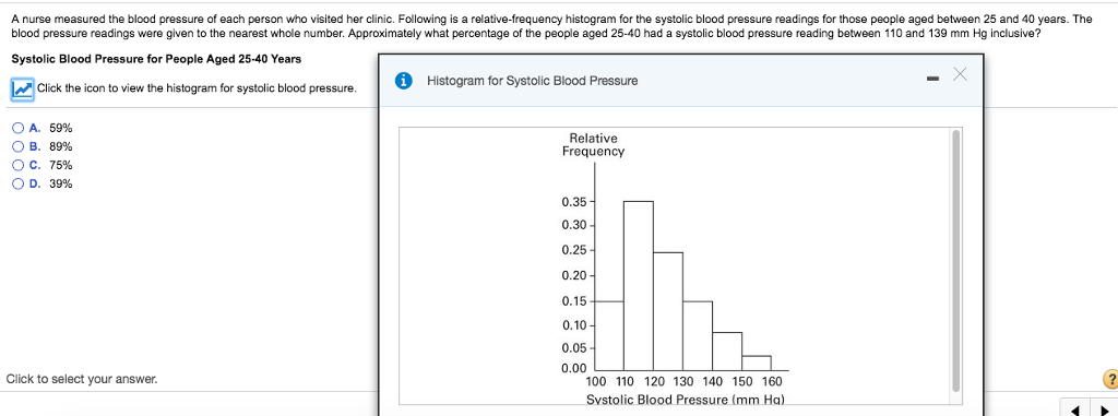 A nurse measured the blood pressure of each person who visited her clinic.  Following is