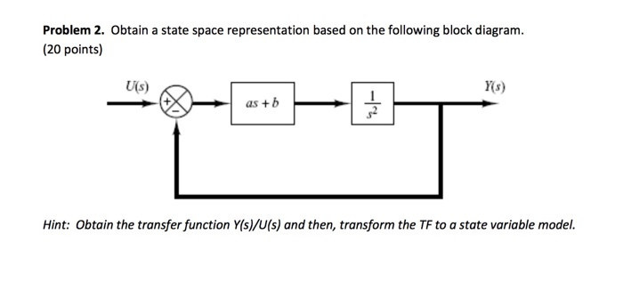 obtain a state space representation based on the following block diagram  (