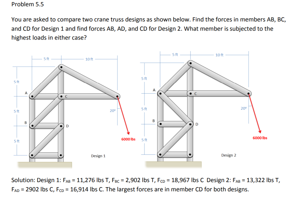 Solved Problem 5 5 You Are Asked To Compare Two Crane Tru