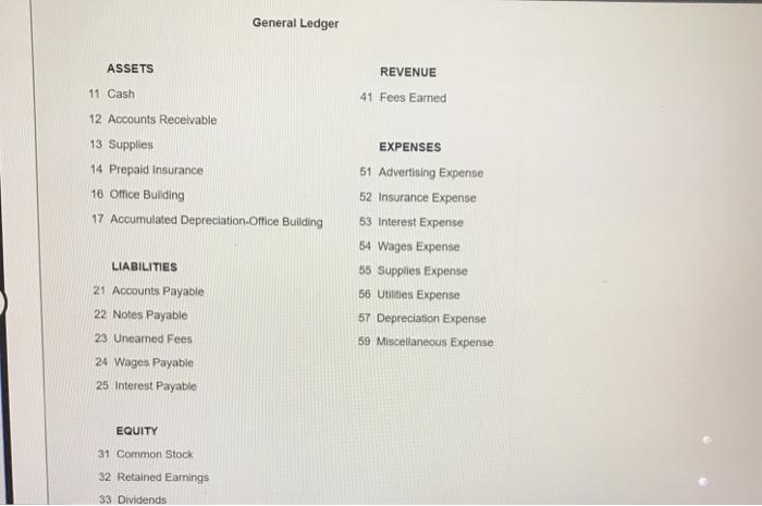 General Ledger ASSETS 11 Cash 12 Accounts Receivable 13 Supplies 14 Prepaid Insurance 16 Office Building 17 Accumulated Depre