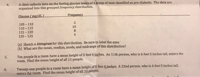 Solved A Clinic Collects Data On The Fasting Glucose Leve