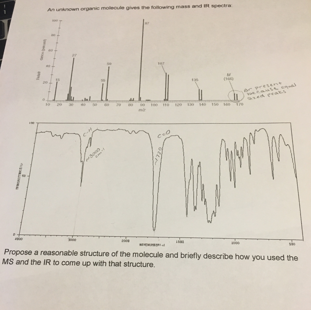 An Unknown Organic Molecule Gives The Following M And Ir Spectra 87 80 60 27