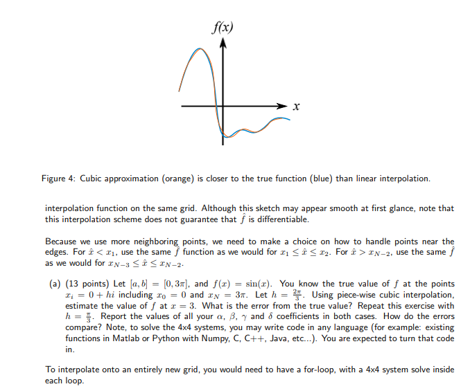 5  Piece-wise Cubic Polynomial Interpolation Using    | Chegg com