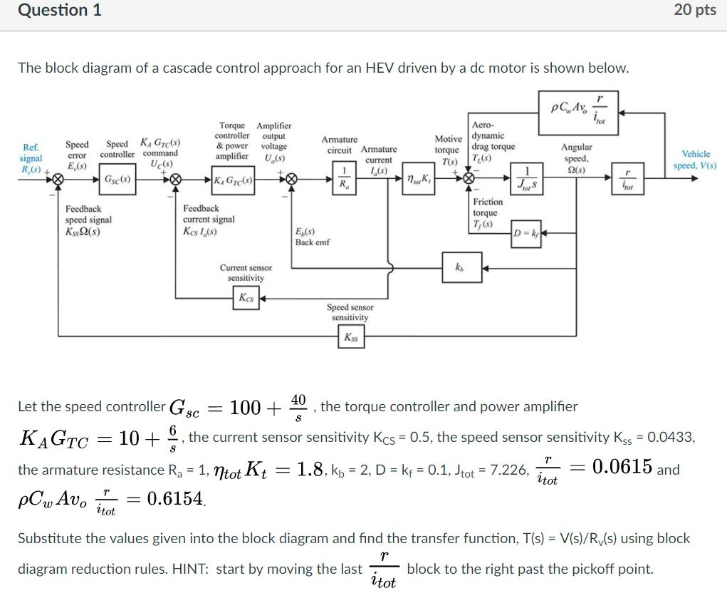 Solved  Question1 20 Pts The Block Diagram Of A Cascade Co