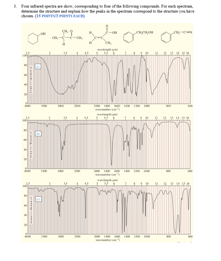 3. Four infrared spectra are show, corresponding to four of the following compounds. For each spectrum, determine the structu
