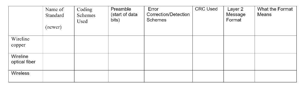what does err mean on a carbon monoxide detector