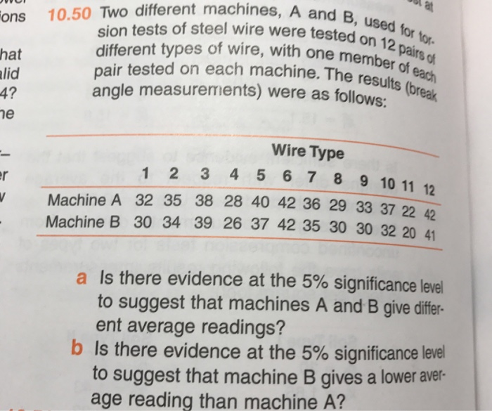 Solved: Ons 10.50 Two Different Machines, A A And B, Used ...