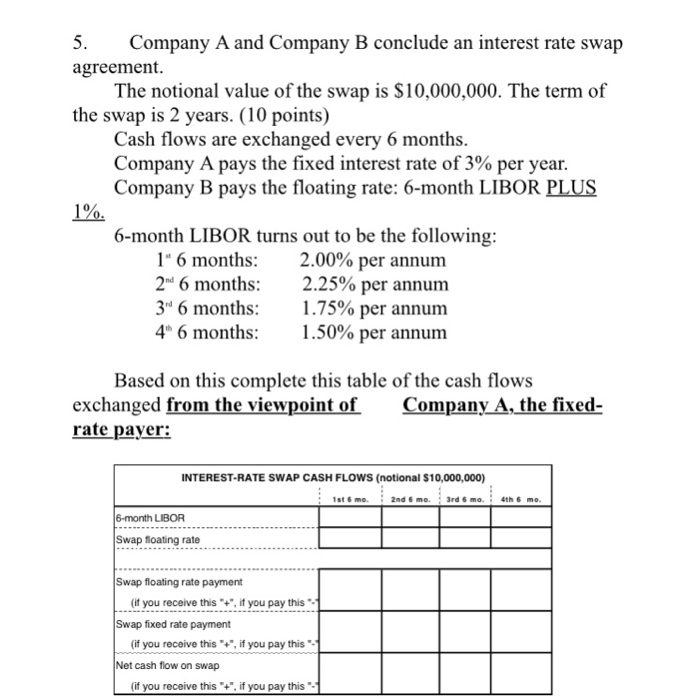 Solved 5 Company A And Company B Conclude An Interest Ra