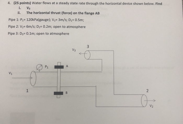 Solved: 4  (25 Points) Water Flows At A Steady State Rate
