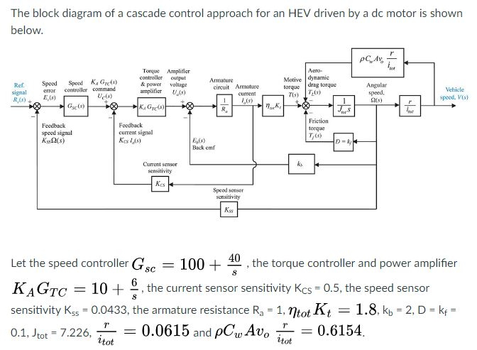 Solved: The Block Diagram Of A Cascade Control Approach Fo ...