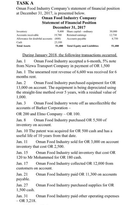 Solved: TASK Oman Food Industry Company's Statement Of Fin