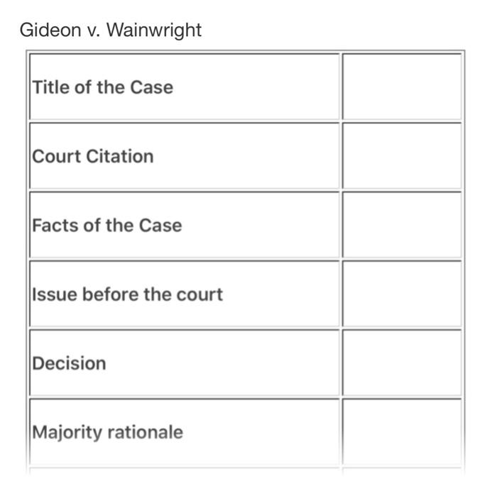 gideon v wainwright case summary