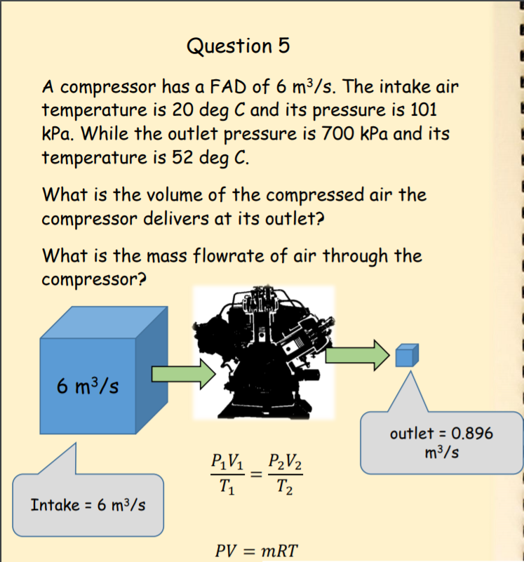 Question5 A Compressor Has Fad Of 6 M3 S The Intake Air Temperature